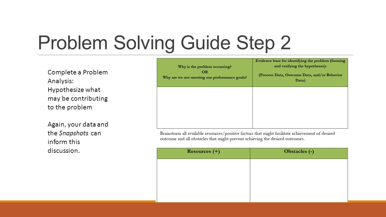Problem Solving Guide Step 2 Complete a Problem Analysis: Hypothesize what may be contributing to the problem Again, your data and the Snapshots can inform this discussion.