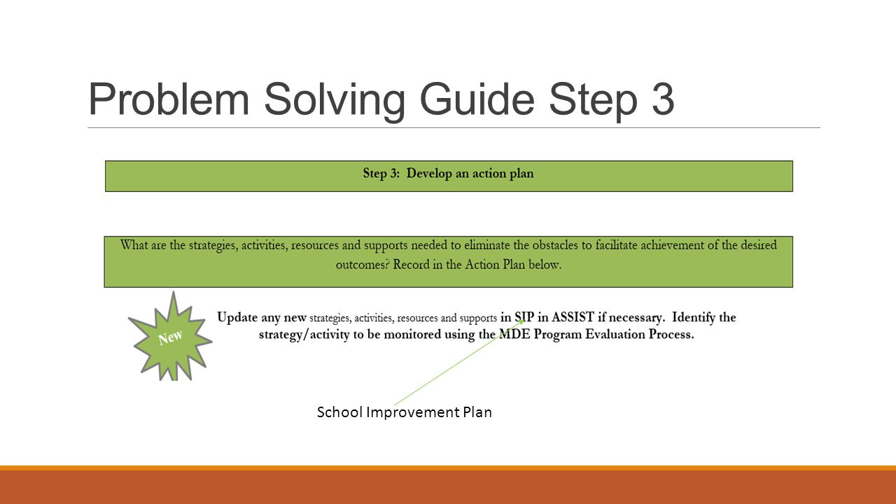 Problem Solving Guide Step 3 School Improvement Plan