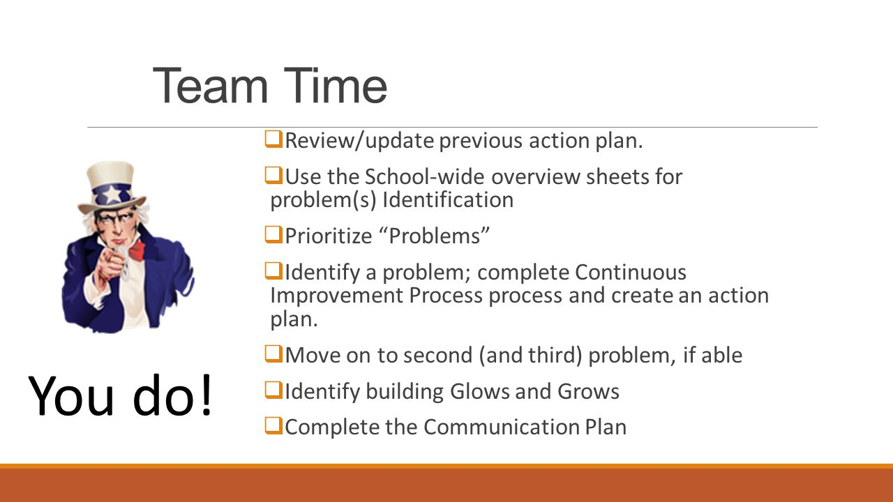 "Team Time  Review/update previous action plan.  Use the School-wide overview sheets for problem(s) Identification  Prioritize ""Problems""  Identify"