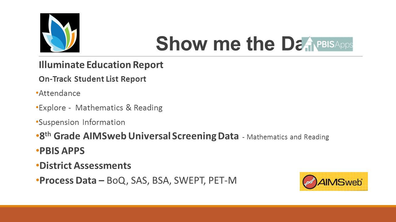 Show me the Data… Illuminate Education Report On-Track Student List Report Attendance Explore - Mathematics & Reading Suspension Information 8 th Grad