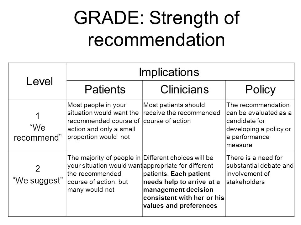 "GRADE: Strength of recommendation Level Implications PatientsCliniciansPolicy 1 ""We recommend"" Most people in your situation would want the recommende"