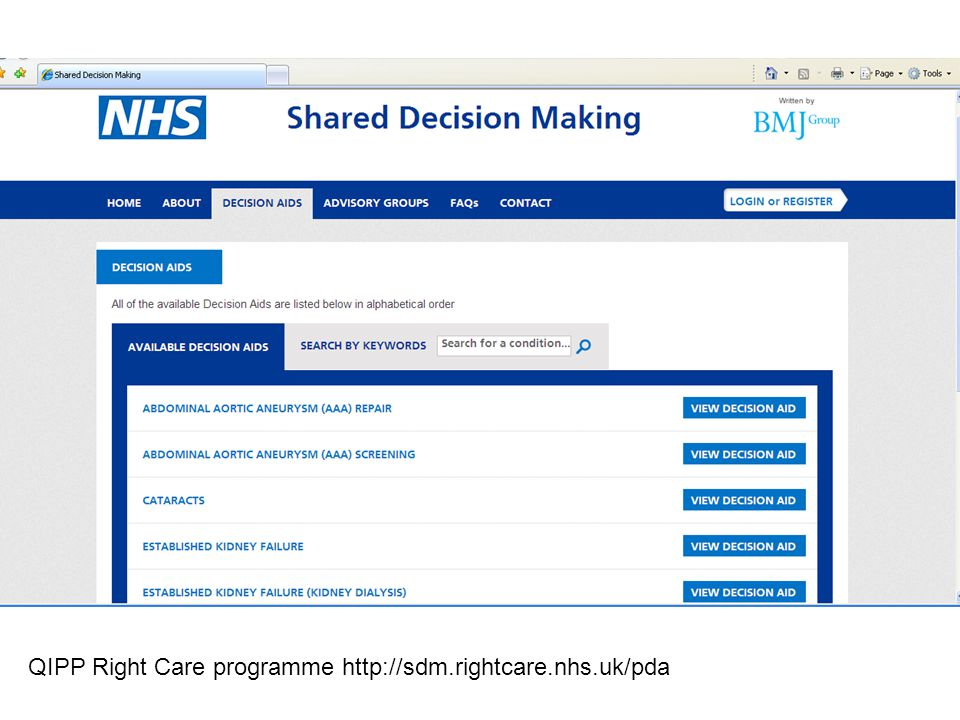 QIPP Right Care programme http://sdm.rightcare.nhs.uk/pda