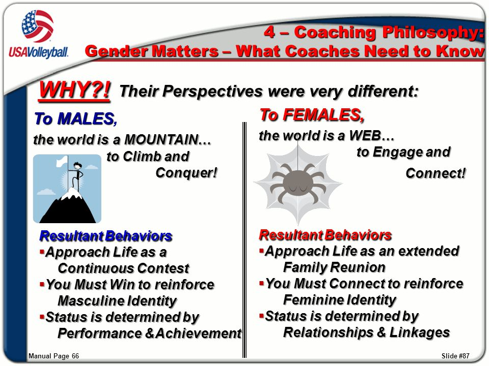 To MALES To MALES, the world is a MOUNTAIN… to Climb and Conquer! Resultant Behaviors  Approach Life as a Continuous Contest  You Must Win to reinfo