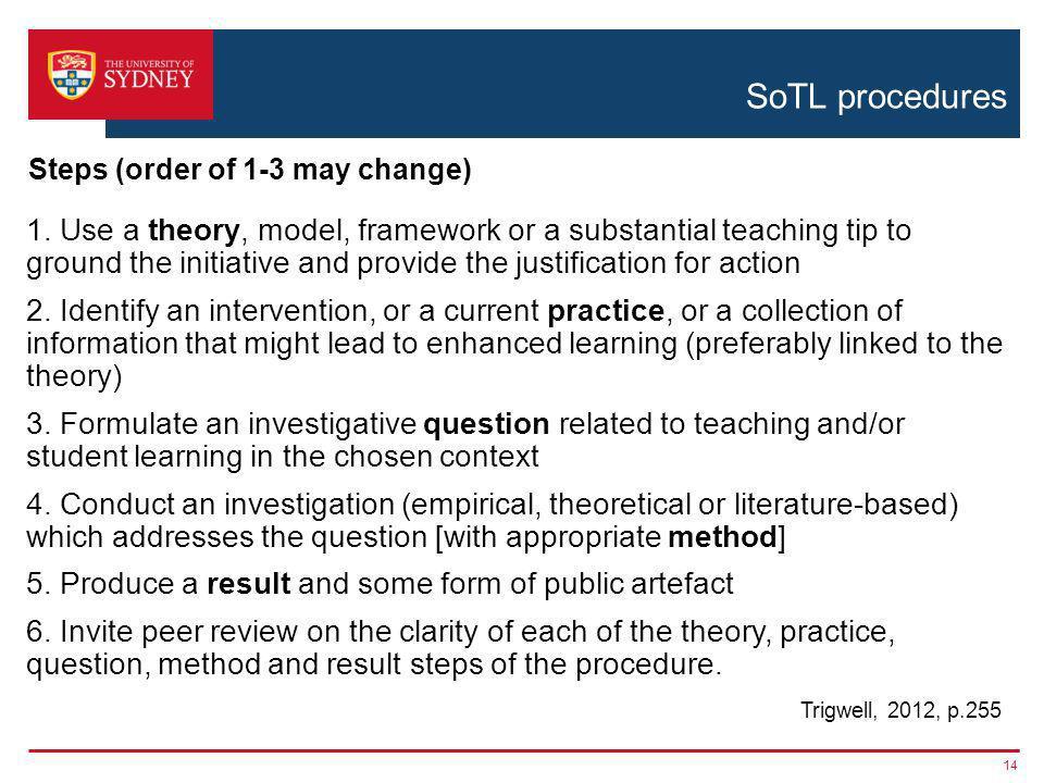 SoTL procedures 14 Steps (order of 1-3 may change) 1.