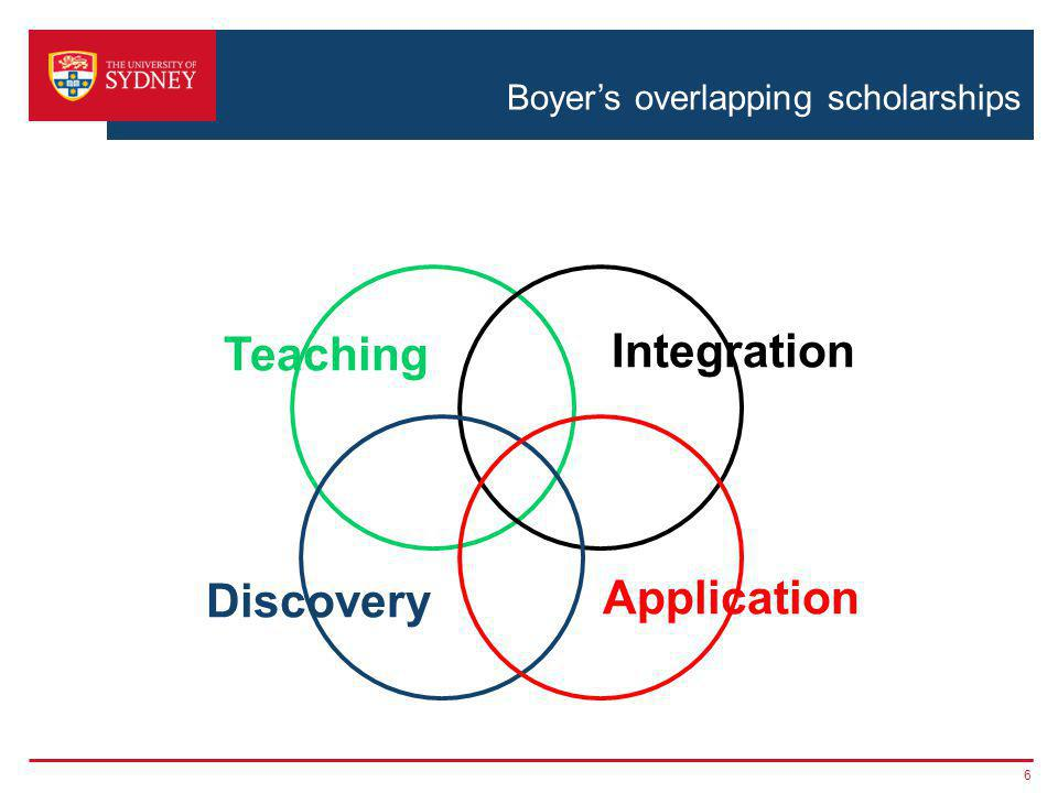 Boyer's overlapping scholarships 6 Teaching Discovery Integration Application