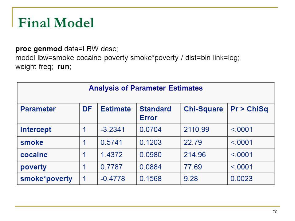 70 Final Model Analysis of Parameter Estimates ParameterDFEstimateStandard Error Chi-SquarePr > ChiSq Intercept1-3.23410.07042110.99<.0001 smoke10.574