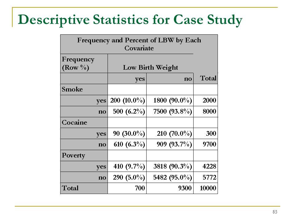 85 Descriptive Statistics for Case Study