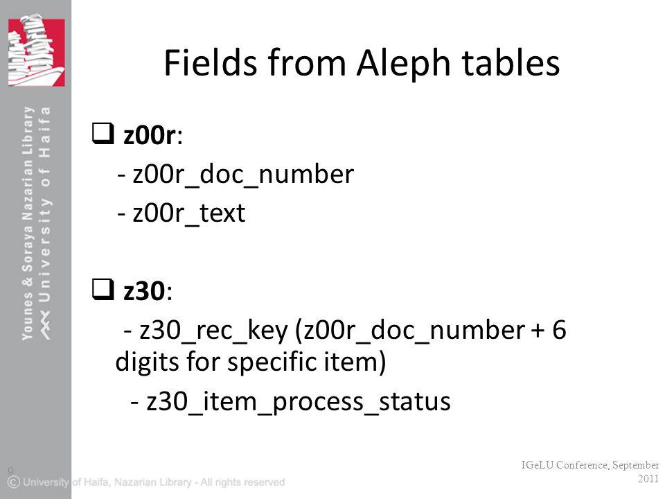 Fields from Aleph tables  z00r: - z00r_doc_number - z00r_text  z30: - z30_rec_key (z00r_doc_number + 6 digits for specific item) - z30_item_process_status IGeLU Conference, September 2011 9