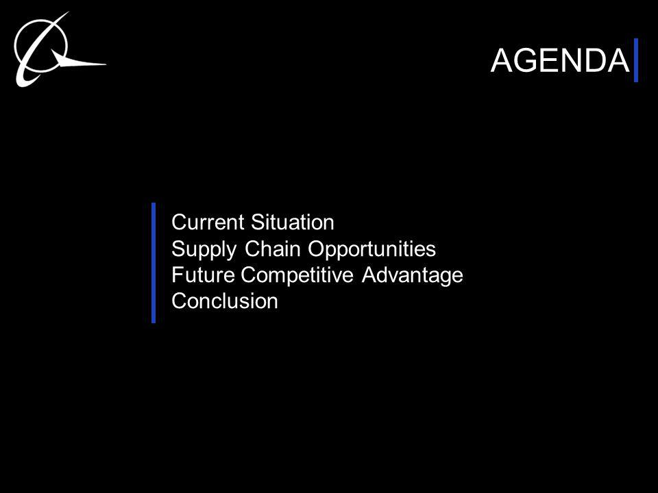 AGENDA Current Situation Supply Chain Opportunities Future Competitive Advantage Conclusion