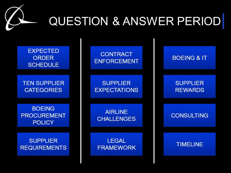 QUESTION & ANSWER PERIOD EXPECTED ORDER SCHEDULE EXPECTED ORDER SCHEDULE TEN SUPPLIER CATEGORIES TEN SUPPLIER CATEGORIES BOEING PROCUREMENT POLICY BOEING PROCUREMENT POLICY SUPPLIER REQUIREMENTS SUPPLIER REQUIREMENTS BOEING & IT SUPPLIER REWARDS SUPPLIER REWARDS CONSULTING TIMELINE CONTRACT ENFORCEMENT CONTRACT ENFORCEMENT SUPPLIER EXPECTATIONS SUPPLIER EXPECTATIONS AIRLINE CHALLENGES AIRLINE CHALLENGES LEGAL FRAMEWORK LEGAL FRAMEWORK