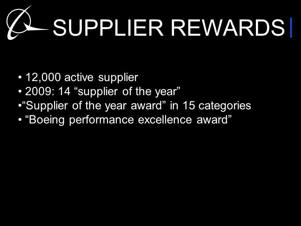 SUPPLIER REWARDS 12,000 active supplier 2009: 14 supplier of the year Supplier of the year award in 15 categories Boeing performance excellence award