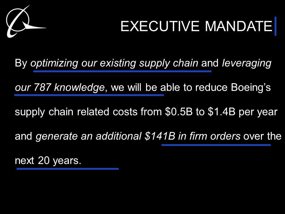 EXECUTIVE MANDATE By optimizing our existing supply chain and leveraging our 787 knowledge, we will be able to reduce Boeing's supply chain related costs from $0.5B to $1.4B per year and generate an additional $141B in firm orders over the next 20 years.