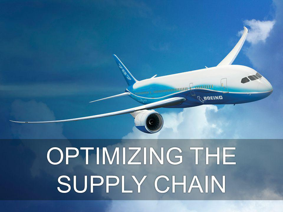 OPTIMIZING THE SUPPLY CHAIN