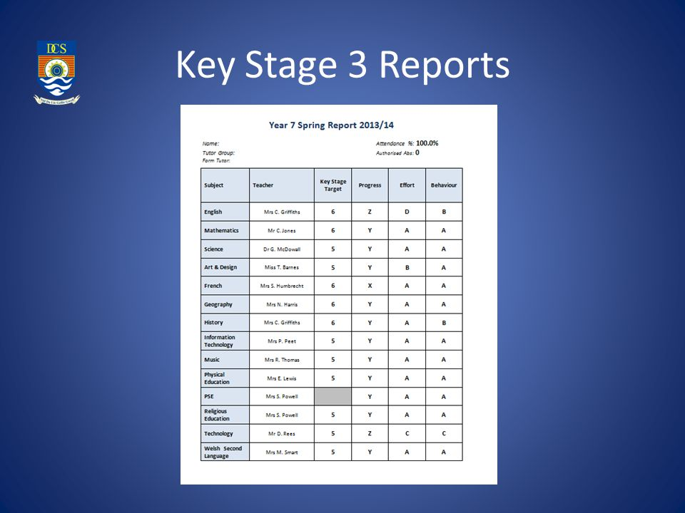 Key Stage 3 Reports