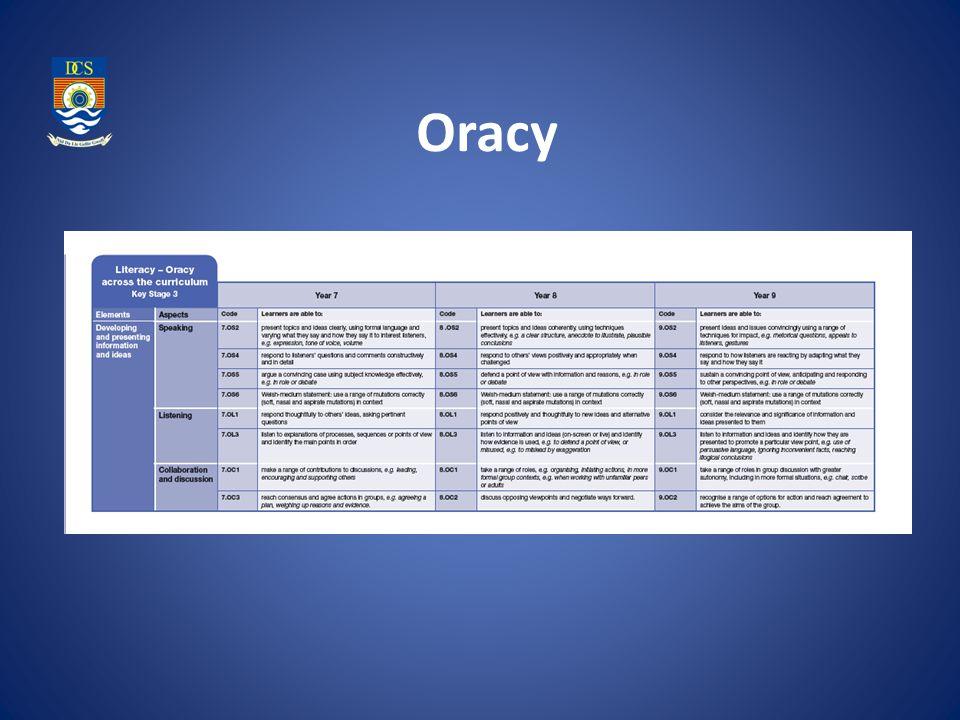 Oracy