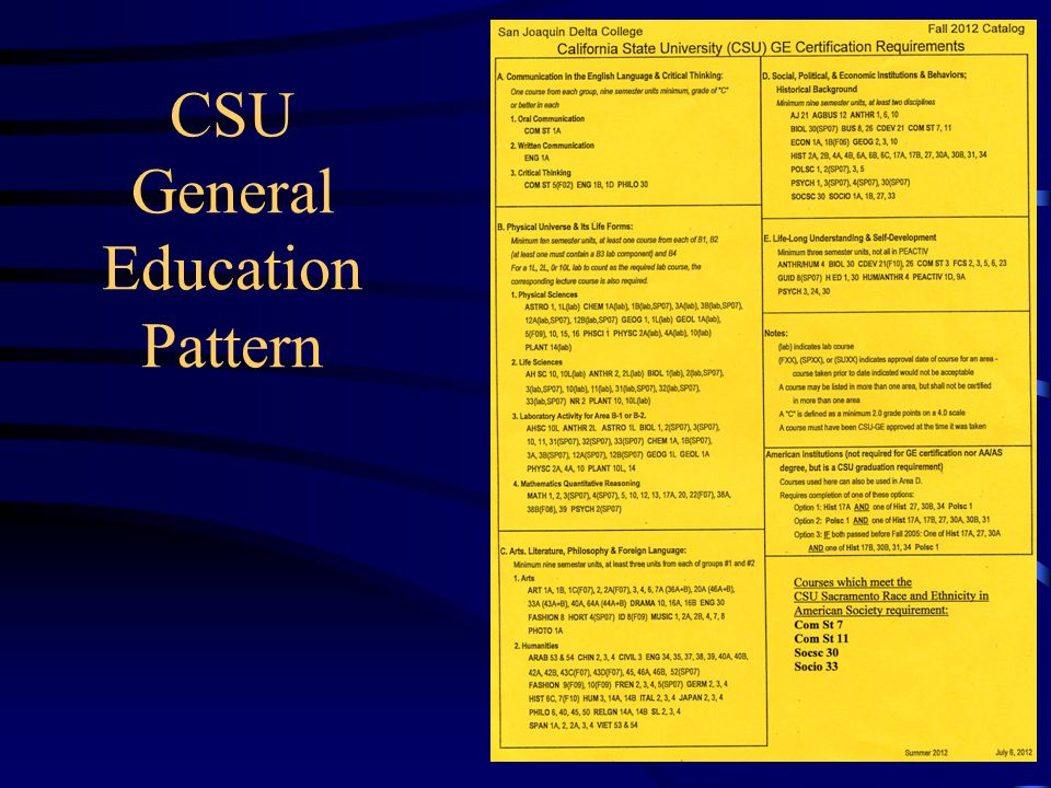 CSU General Education Pattern