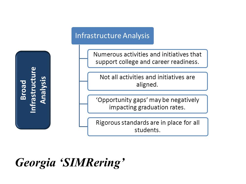 Broad Infrastructure Analysis Numerous activities and initiatives that support college and career readiness.