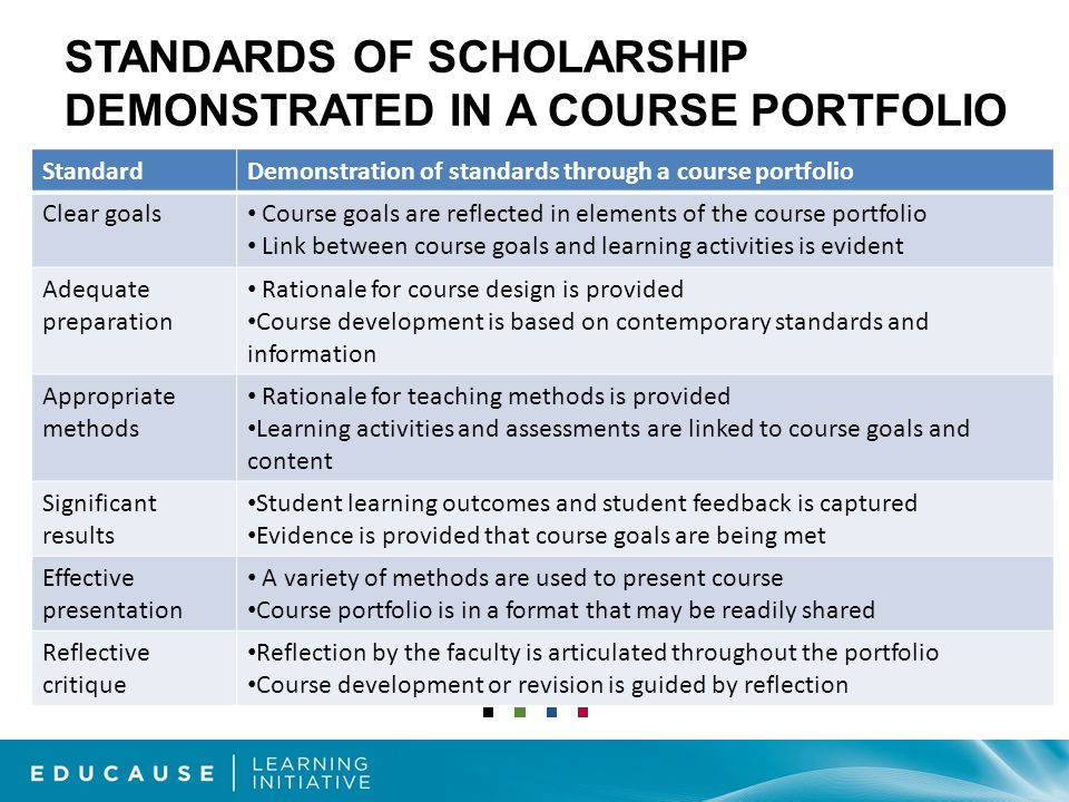 STANDARDS OF SCHOLARSHIP DEMONSTRATED IN A COURSE PORTFOLIO StandardDemonstration of standards through a course portfolio Clear goals Course goals are