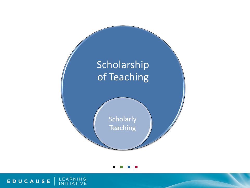 Scholarship of Teaching Scholarly Teaching