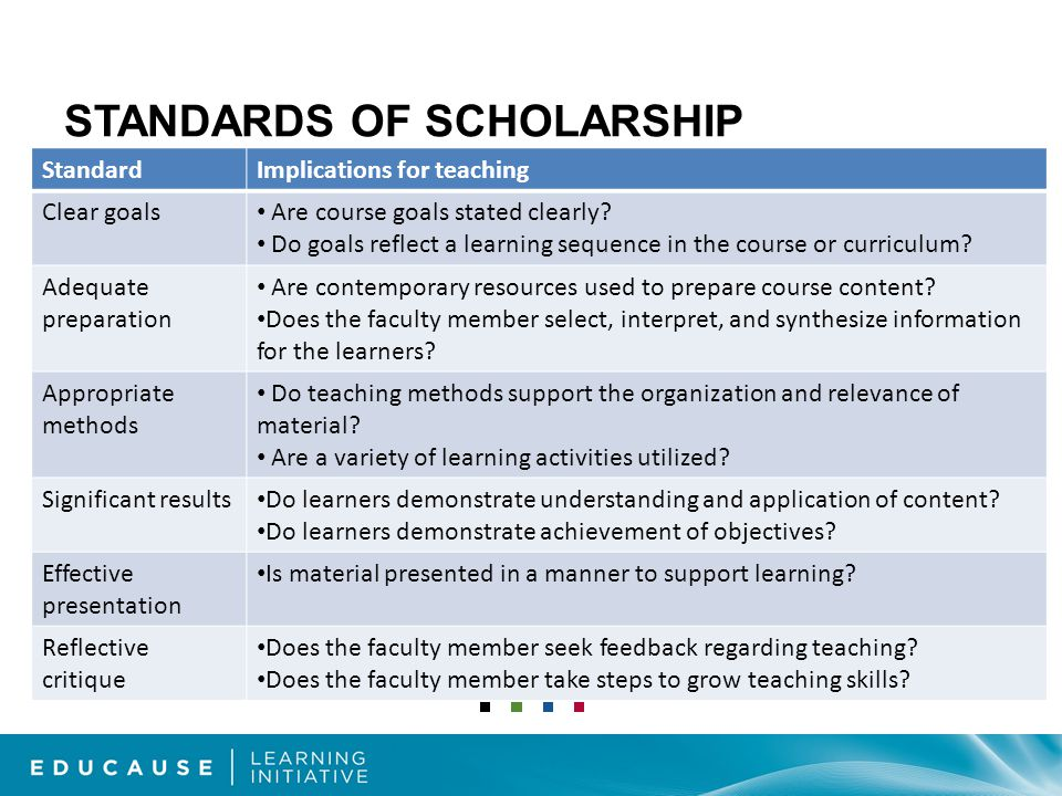 What tools support the scholarship of teaching?