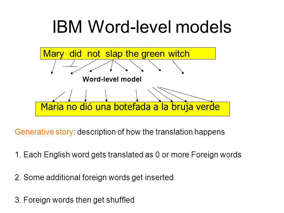 IBM Word-level models Generative story: description of how the translation happens 1.