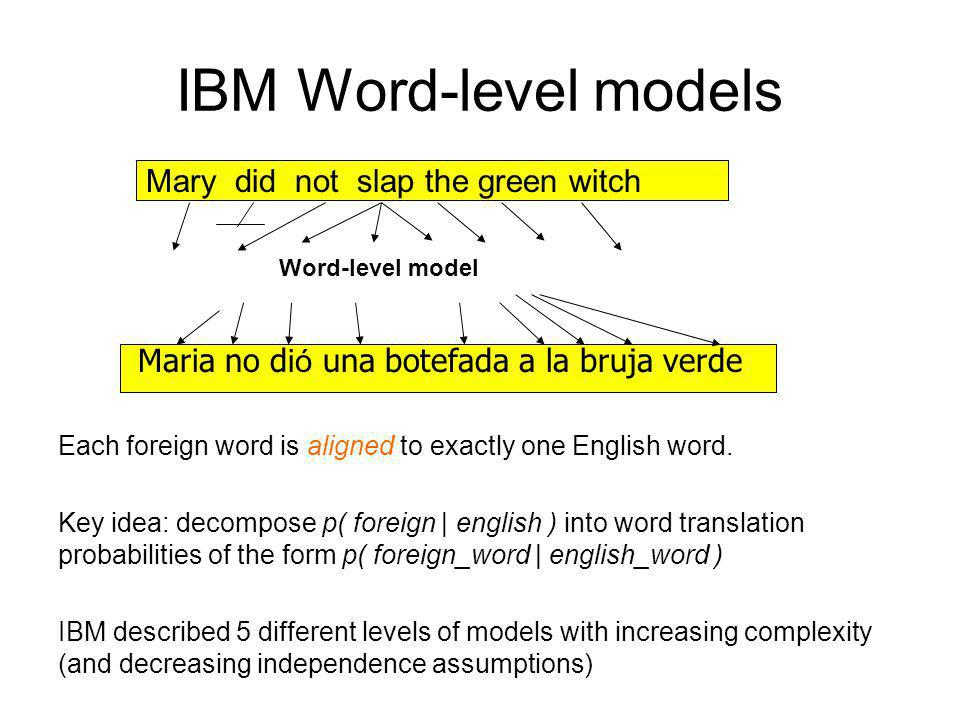 IBM Word-level models Each foreign word is aligned to exactly one English word.