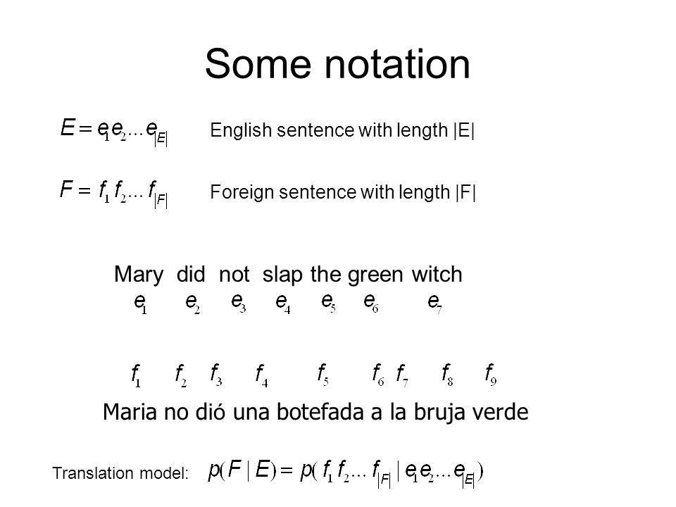 Some notation English sentence with length |E| Foreign sentence with length |F| Mary did not slap the green witch Maria no d ió una botefada a la bruja verde Translation model:
