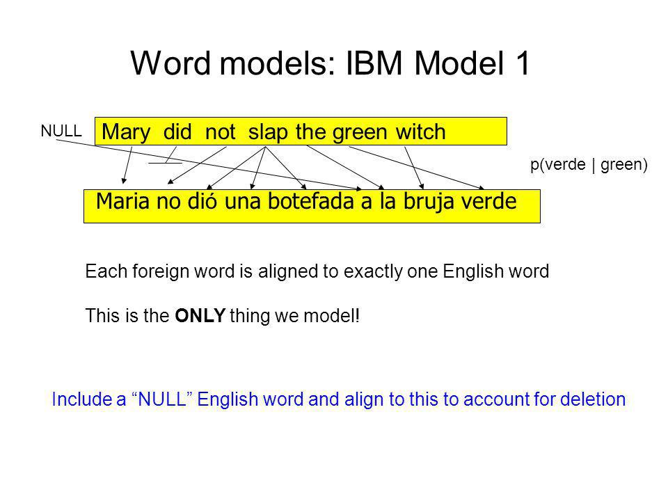 Word models: IBM Model 1 Mary did not slap the green witch Maria no d ió una botefada a la bruja verde Each foreign word is aligned to exactly one English word This is the ONLY thing we model.