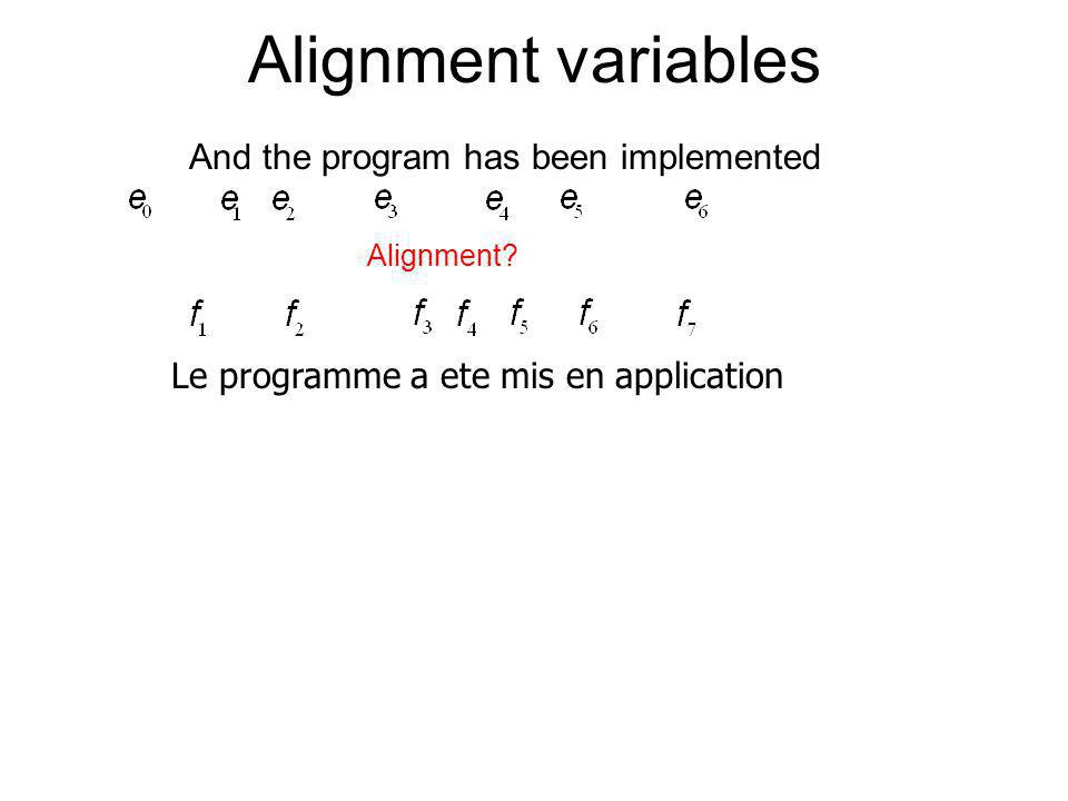 Alignment variables And the program has been implemented Le programme a ete mis en application Alignment