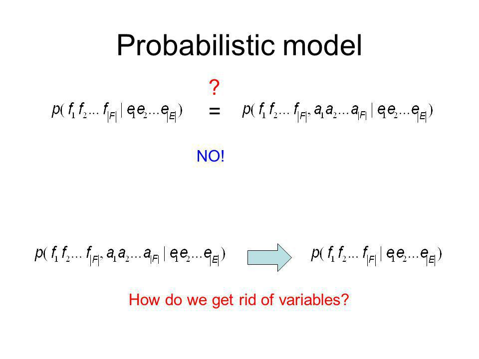 Probabilistic model = ? NO! How do we get rid of variables?