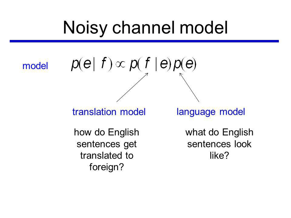 Noisy channel model model translation model language model how do English sentences get translated to foreign? what do English sentences look like?