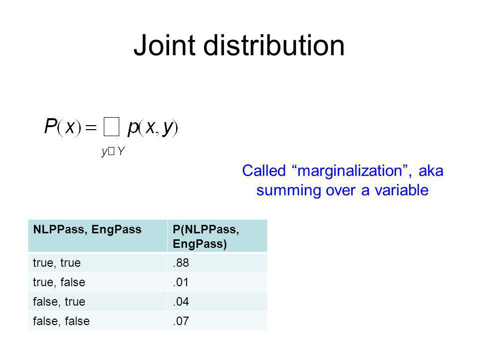 Joint distribution NLPPass, EngPassP(NLPPass, EngPass) true, true.88 true, false.01 false, true.04 false, false.07 Called marginalization , aka summing over a variable