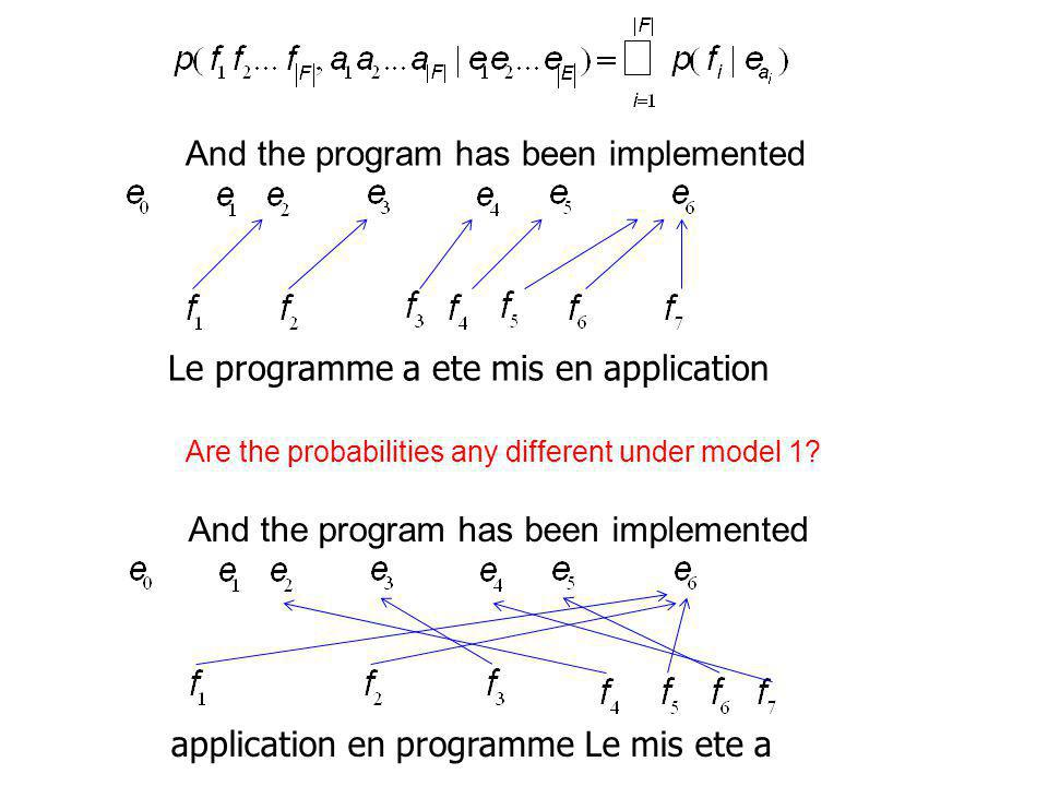 And the program has been implemented Le programme a ete mis en application And the program has been implemented application en programme Le mis ete a