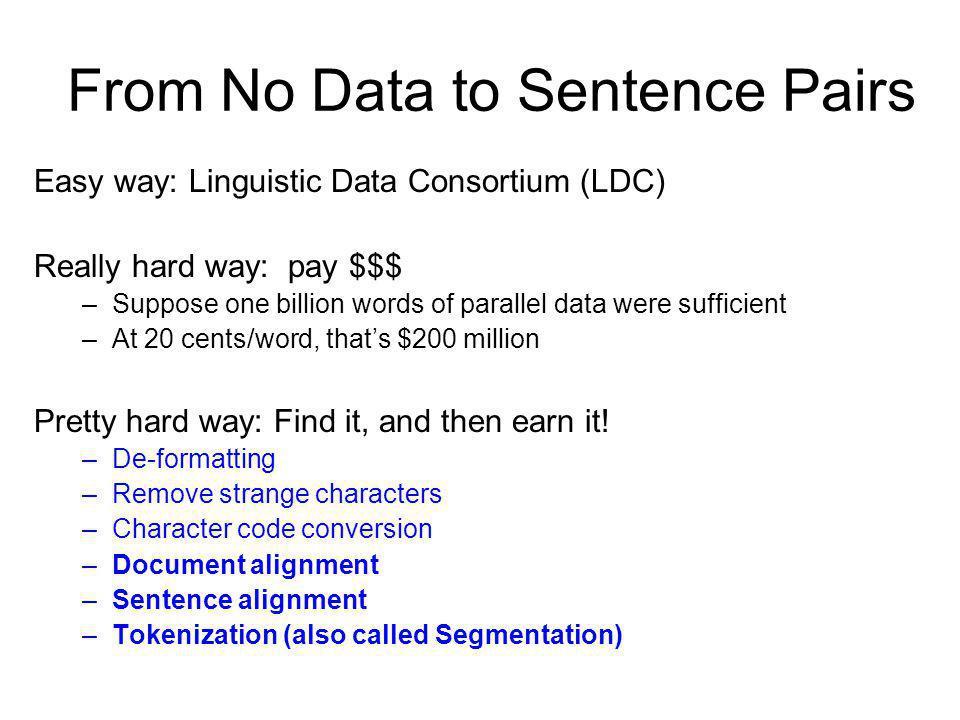 Tokenization (or Segmentation) English –Input (some byte stream): There, said Bob.