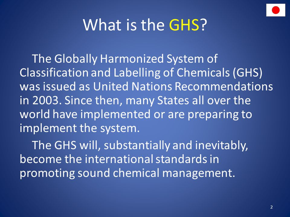 What is the GHS.