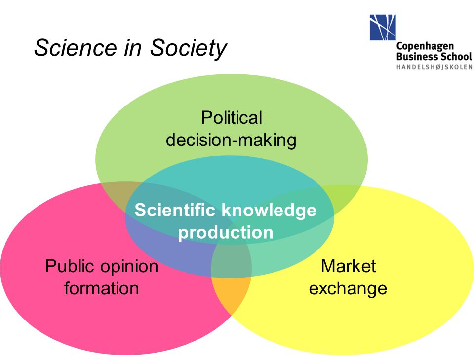 Science in Society Scientific knowledge production Political decision-making Public opinion formation Market exchange