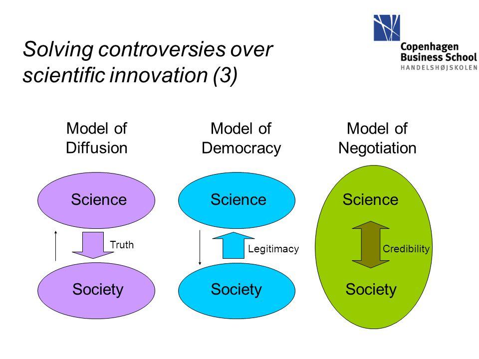 Solving controversies over scientific innovation (3) Science Society Science Society Science Society CredibilityLegitimacy Truth Model of Diffusion Mo