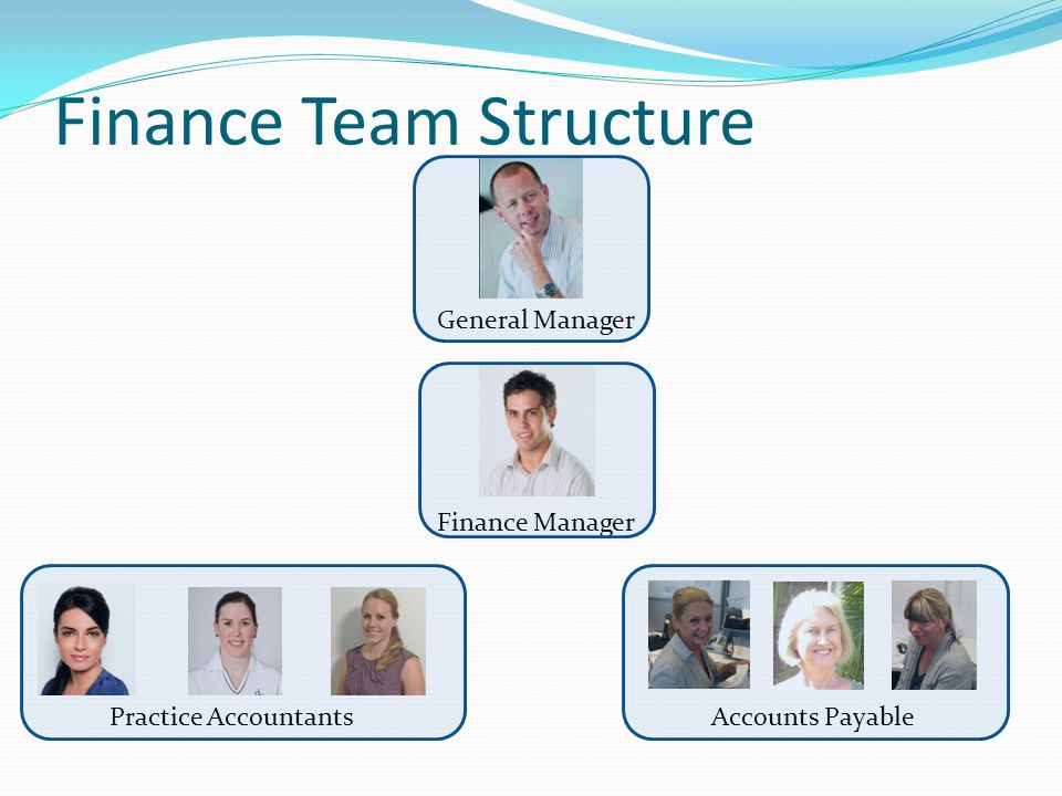 Finance Team Structure General Manager Finance Manager Practice AccountantsAccounts Payable