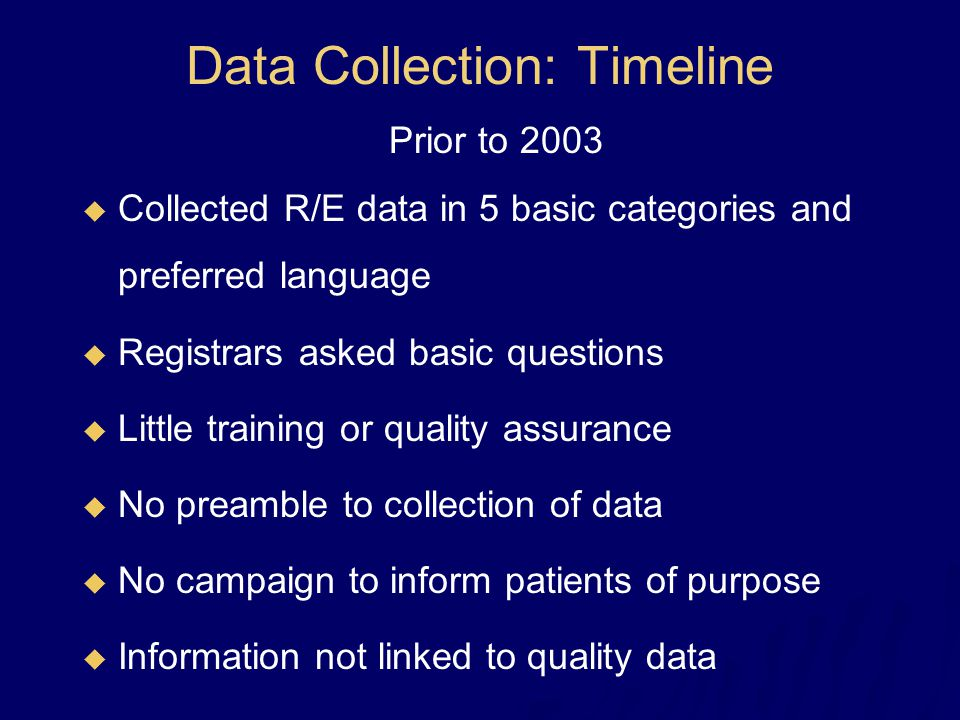 Data Collection: Timeline Prior to 2003  Collected R/E data in 5 basic categories and preferred language  Registrars asked basic questions  Little
