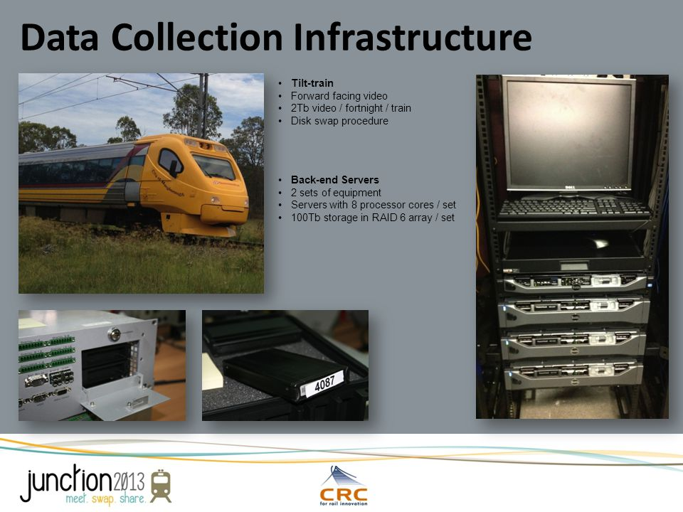 R2.119 Baseline Rail Level Crossing Video Data Collection Infrastructure Tilt-train Forward facing video 2Tb video / fortnight / train Disk swap procedure Back-end Servers 2 sets of equipment Servers with 8 processor cores / set 100Tb storage in RAID 6 array / set