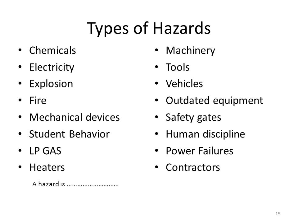 15 Types of Hazards Chemicals Electricity Explosion Fire Mechanical devices Student Behavior LP GAS Heaters Machinery Tools Vehicles Outdated equipmen
