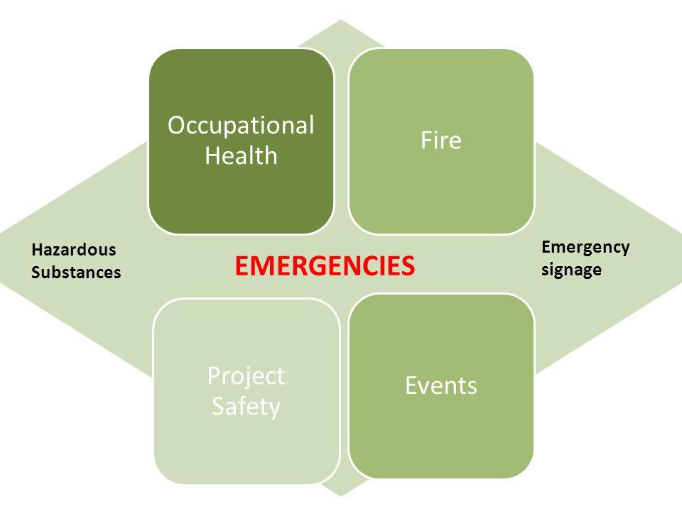 Hazardous Substances Emergency signage EMERGENCIES