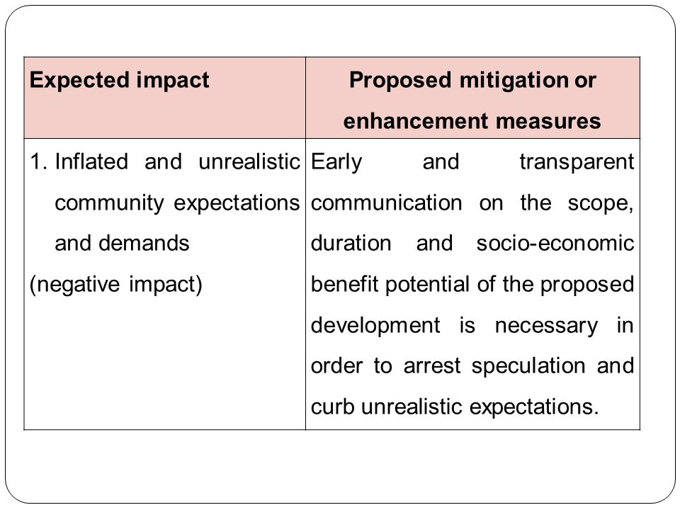 Expected impact Proposed mitigation or enhancement measures 1.Inflated and unrealistic community expectations and demands (negative impact) Early and transparent communication on the scope, duration and socio-economic benefit potential of the proposed development is necessary in order to arrest speculation and curb unrealistic expectations.