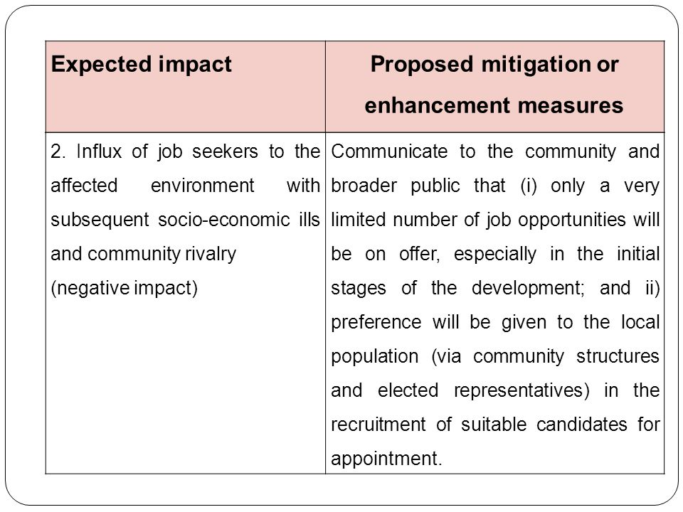 Expected impactProposed mitigation or enhancement measures 2.