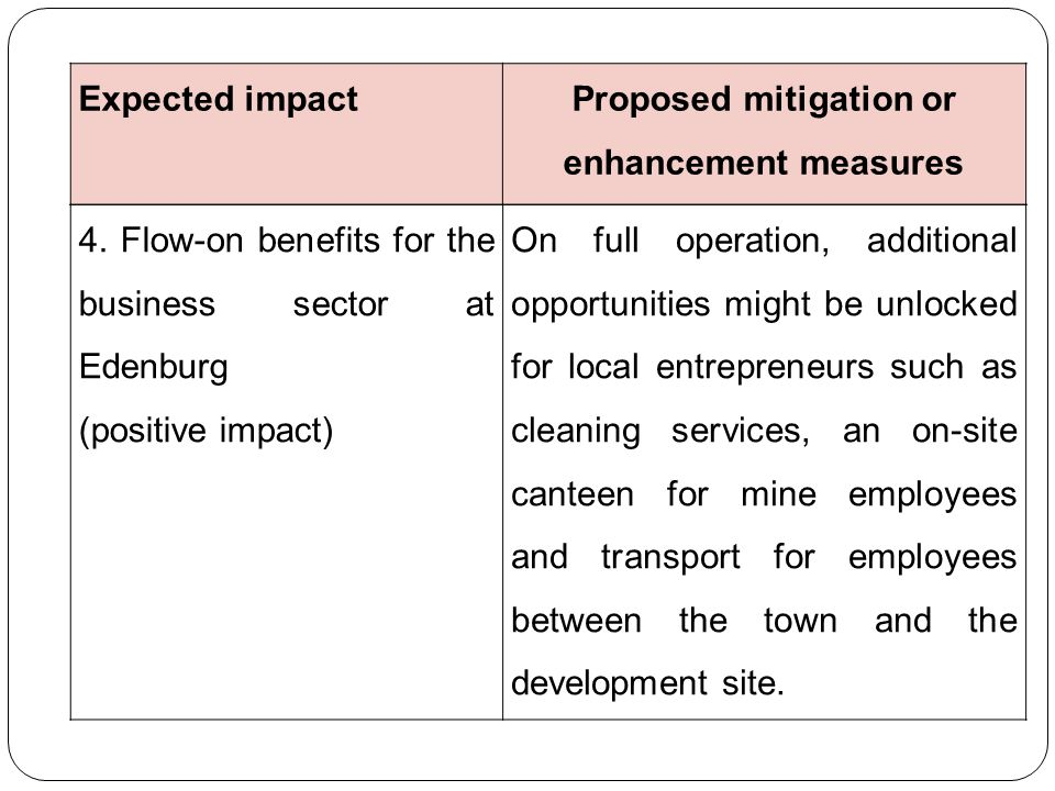 Expected impactProposed mitigation or enhancement measures 4.