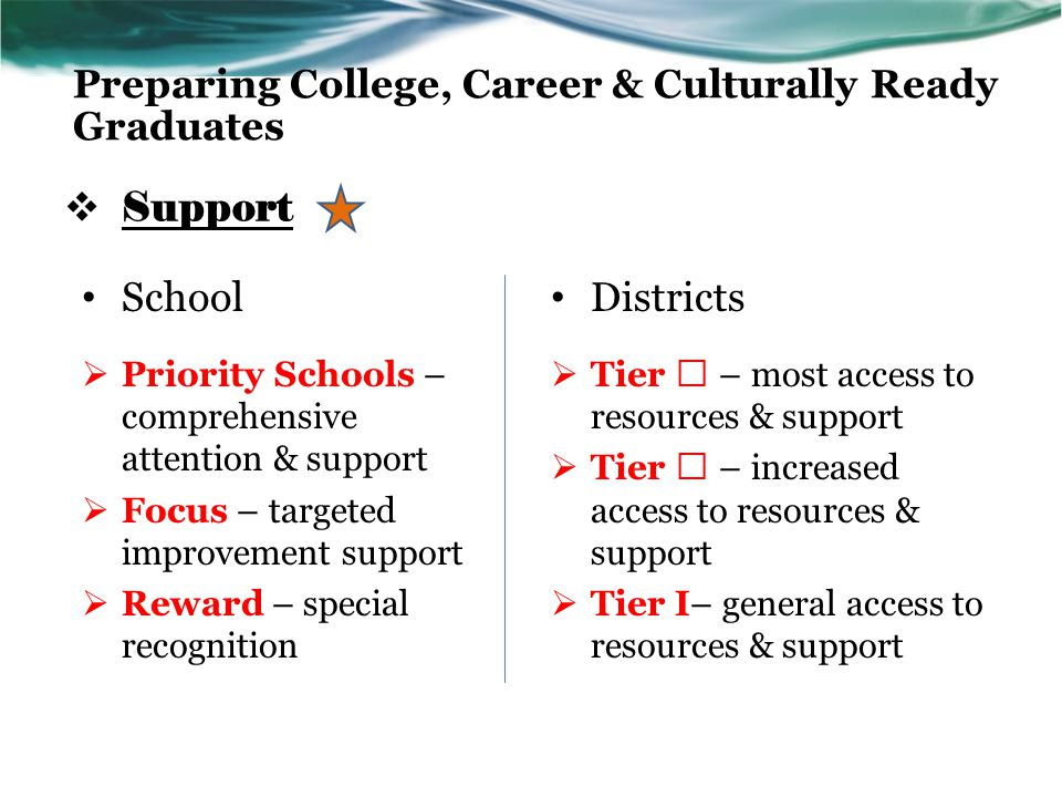  Support School  Priority Schools – comprehensive attention & support  Focus – targeted improvement support  Reward – special recognition Districts  Tier Ⅲ – most access to resources & support  Tier Ⅱ – increased access to resources & support  Tier I– general access to resources & support Preparing College, Career & Culturally Ready Graduates