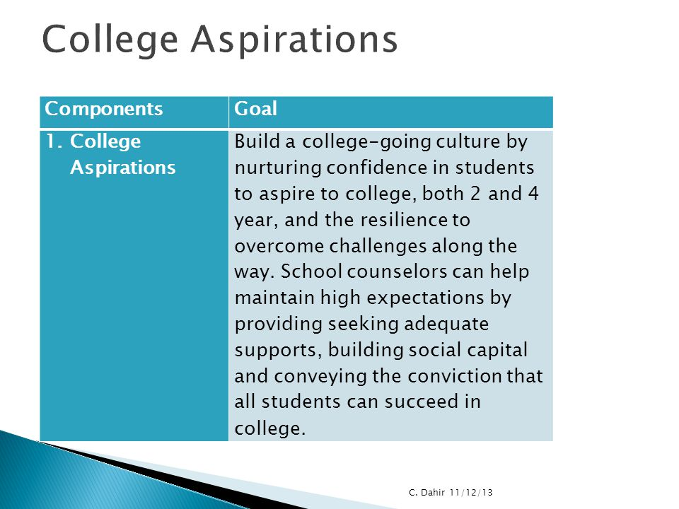 ComponentsGoal 1.College Aspirations Build a college-going culture by nurturing confidence in students to aspire to college, both 2 and 4 year, and th