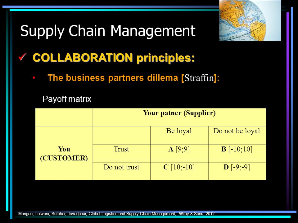 Supply Chain Management COLLABORATION principles: COLLABORATION principles: The business partners dillema [ Straffin ]: Mangan, Lalwani, Butcher, Java