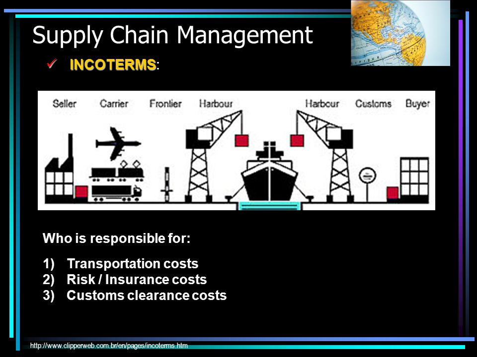Supply Chain Management INCOTERMS INCOTERMS: http://www.clipperweb.com.br/en/pages/incoterms.htm Who is responsible for: 1)Transportation costs 2)Risk