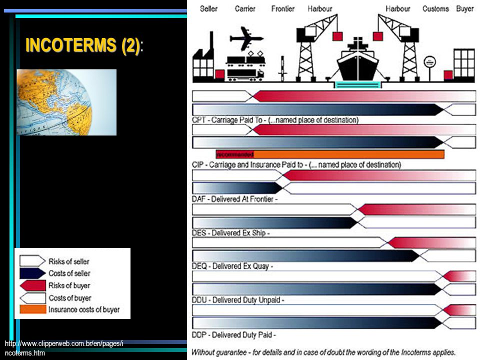 INCOTERMS (2) INCOTERMS (2) : http://www.clipperweb.com.br/en/pages/i ncoterms.htm